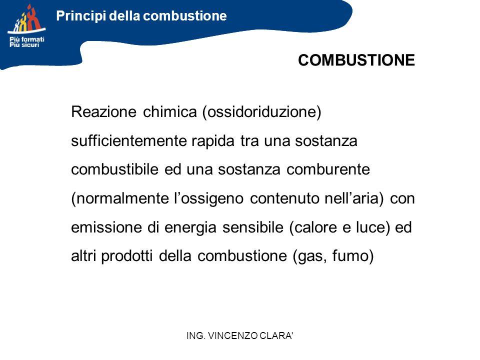 ING. VINCENZO CLARA' Principi della combustione Reazione chimica (ossidoriduzione) sufficientemente rapida tra una sostanza combustibile ed una sostan