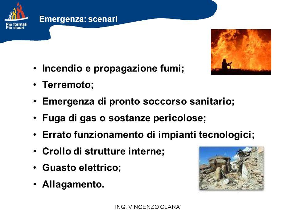 ING. VINCENZO CLARA' Incendio e propagazione fumi; Terremoto; Emergenza di pronto soccorso sanitario; Fuga di gas o sostanze pericolose; Errato funzio