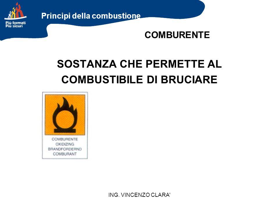 ING. VINCENZO CLARA' SOSTANZA CHE PERMETTE AL COMBUSTIBILE DI BRUCIARE Principi della combustione COMBURENTE