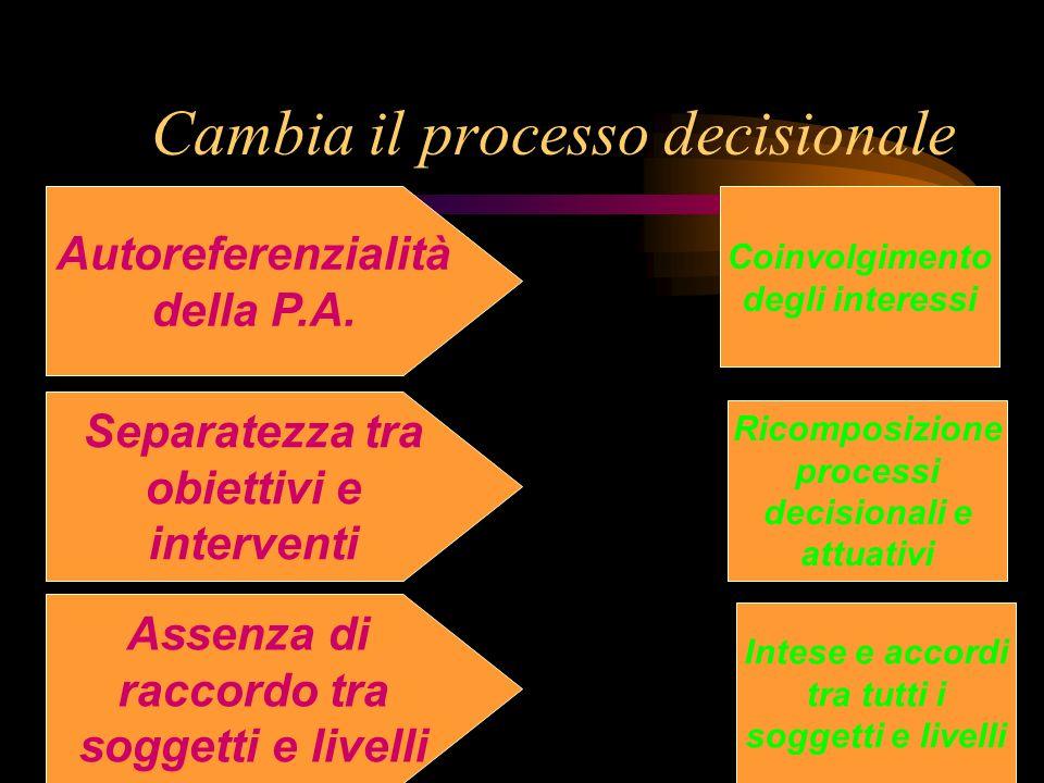 Aree Ob 1, 2 e aree di crisi oggetto dell attività del Comitato per il Coordinamento delle iniziative per l occupazione presso la Presidenza del Consiglio.