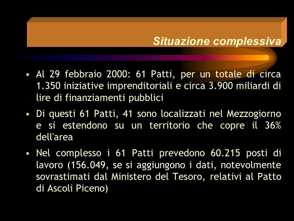 15 Patti approvati dal Ministero 99