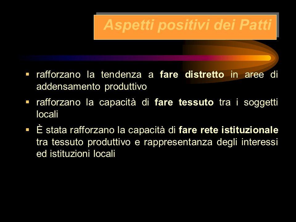 24 Patti approvati dal Ministero 98