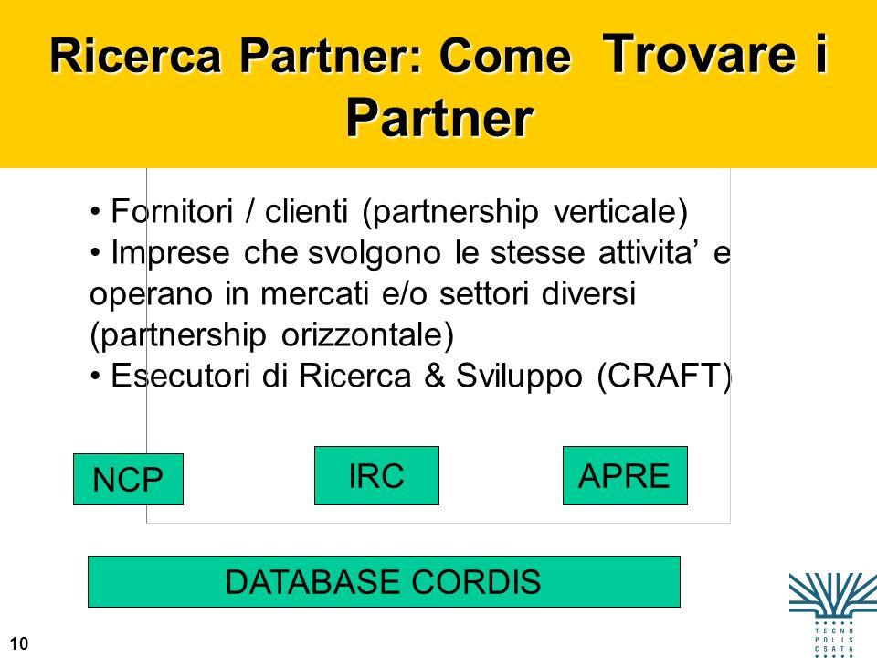 10 Fornitori / clienti (partnership verticale) Imprese che svolgono le stesse attivita e operano in mercati e/o settori diversi (partnership orizzonta