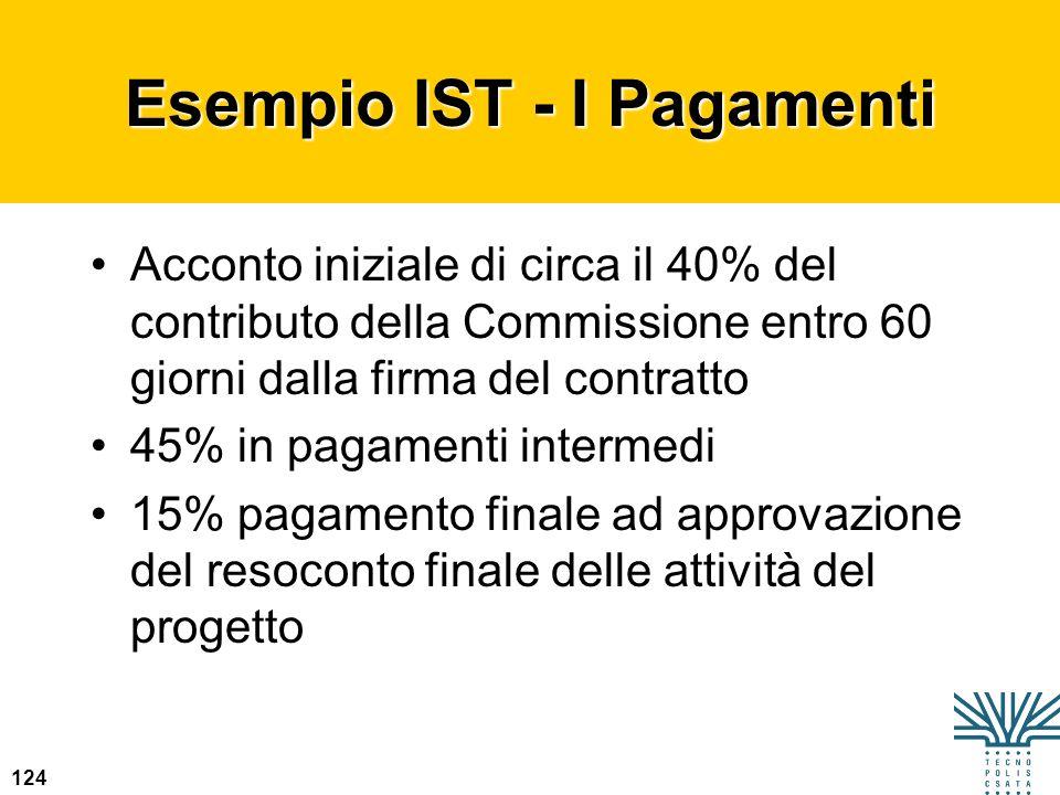 124 Esempio IST - I Pagamenti Acconto iniziale di circa il 40% del contributo della Commissione entro 60 giorni dalla firma del contratto 45% in pagam