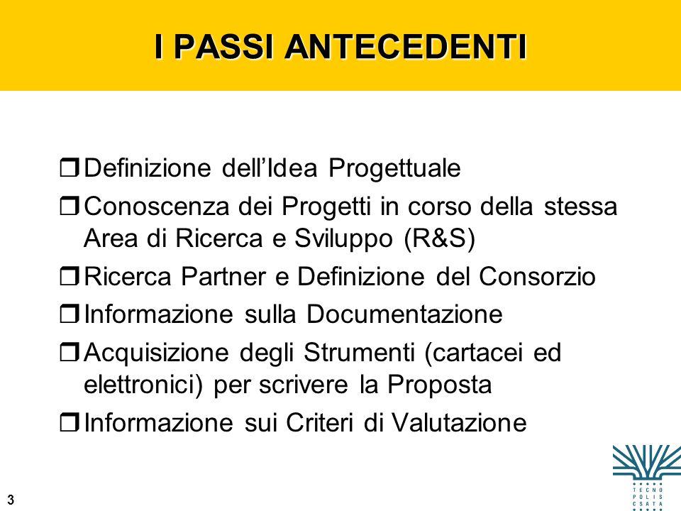 3 I PASSI ANTECEDENTI rDefinizione dellIdea Progettuale rConoscenza dei Progetti in corso della stessa Area di Ricerca e Sviluppo (R&S) rRicerca Partn