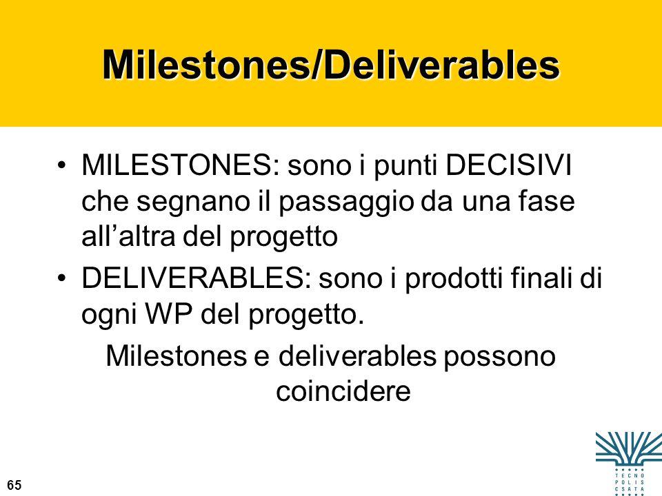 65Milestones/Deliverables MILESTONES: sono i punti DECISIVI che segnano il passaggio da una fase allaltra del progetto DELIVERABLES: sono i prodotti f