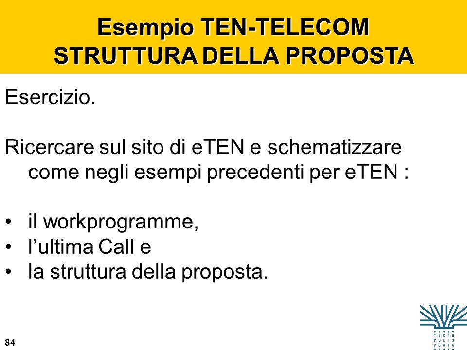 84 Esempio TEN-TELECOM STRUTTURA DELLA PROPOSTA Esercizio. Ricercare sul sito di eTEN e schematizzare come negli esempi precedenti per eTEN : il workp