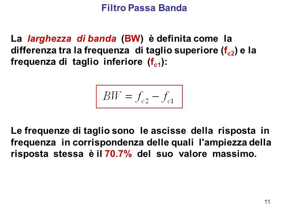 11 Filtro Passa Banda La larghezza di banda (BW) è definita come la differenza tra la frequenza di taglio superiore (f c2 ) e la frequenza di taglio i