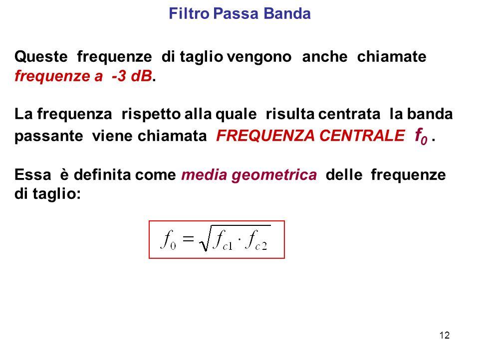 12 Filtro Passa Banda Queste frequenze di taglio vengono anche chiamate frequenze a -3 dB. La frequenza rispetto alla quale risulta centrata la banda