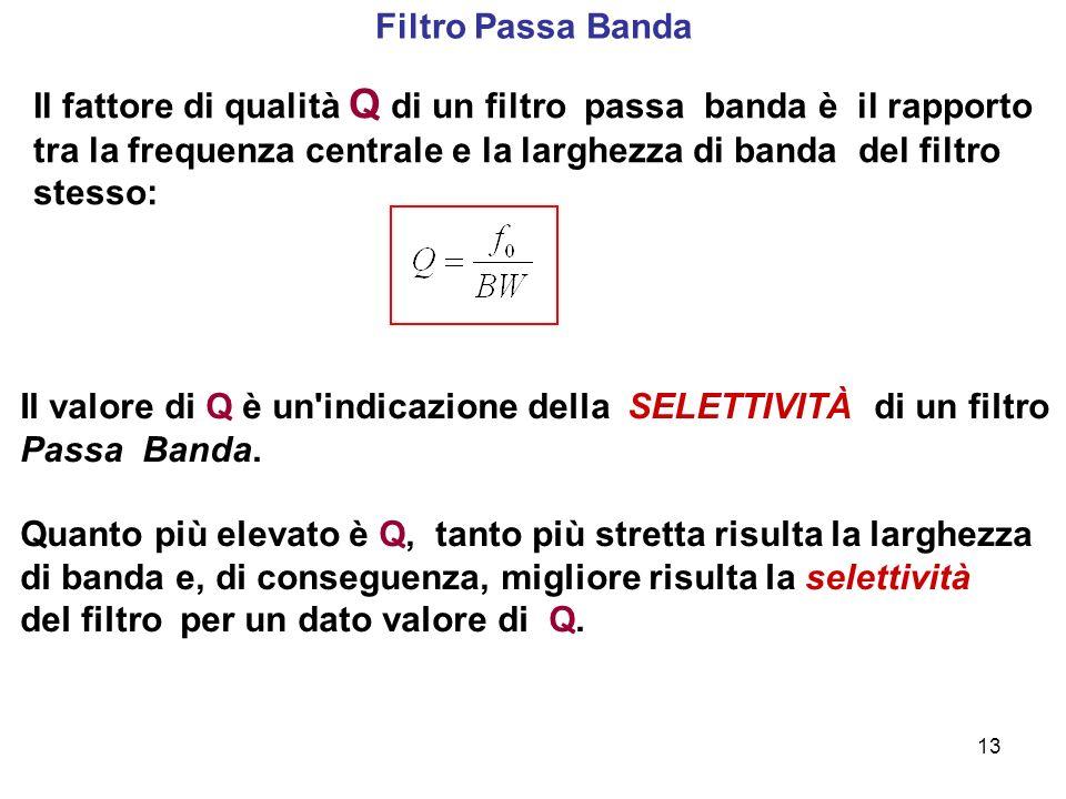 13 Filtro Passa Banda Il fattore di qualità Q di un filtro passa banda è il rapporto tra la frequenza centrale e la larghezza di banda del filtro stes