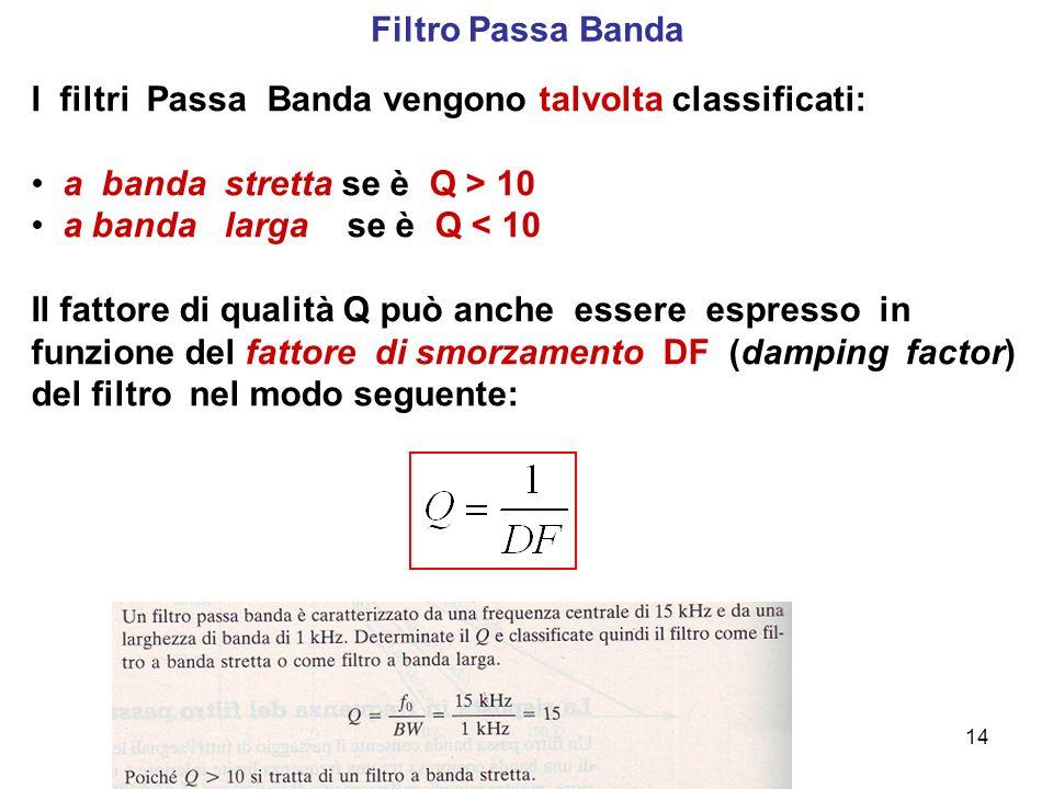 14 Filtro Passa Banda I filtri Passa Banda vengono talvolta classificati: a banda stretta se è Q > 10 a banda larga se è Q < 10 Il fattore di qualità
