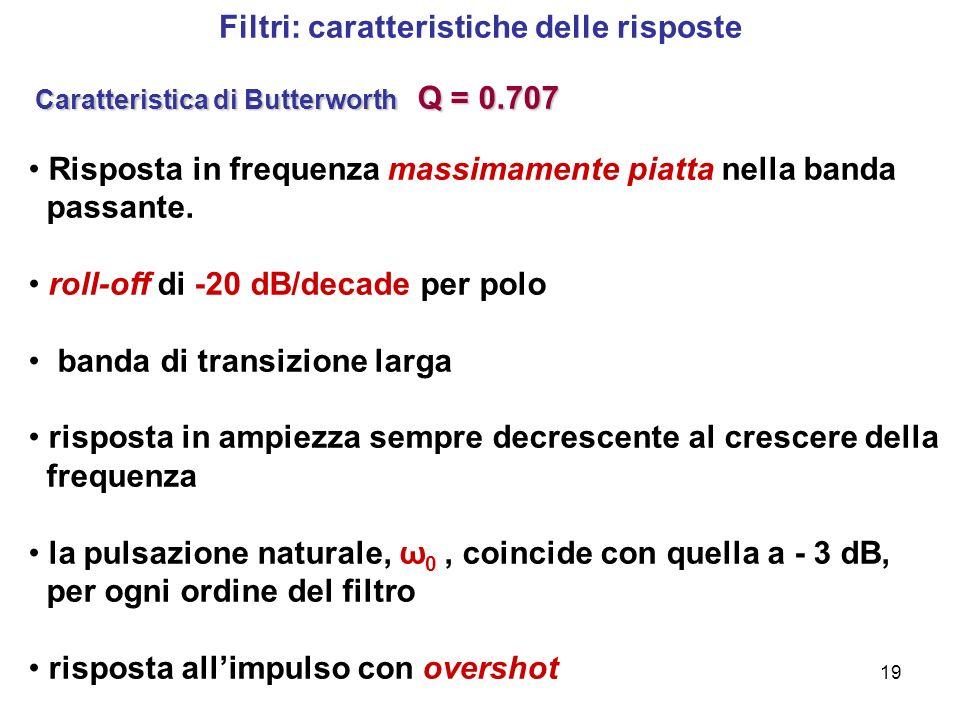 19 Filtri: caratteristiche delle risposte Caratteristica di Butterworth Q = 0.707 Caratteristica di Butterworth Q = 0.707 Risposta in frequenza massim