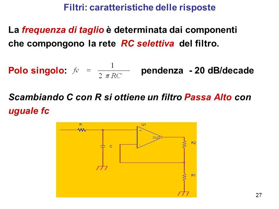 27 La frequenza di taglio è determinata dai componenti che compongono la rete RC selettiva del filtro. Polo singolo: pendenza - 20 dB/decade Scambiand
