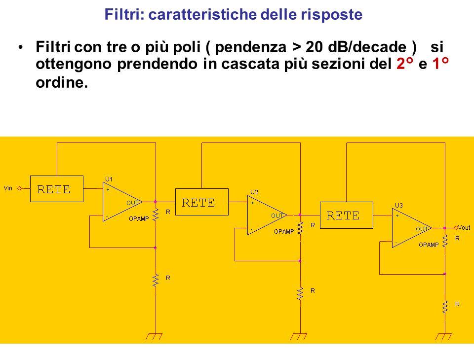 28 Filtri con tre o più poli ( pendenza > 20 dB/decade ) si ottengono prendendo in cascata più sezioni del 2° e 1° ordine. Filtri: caratteristiche del