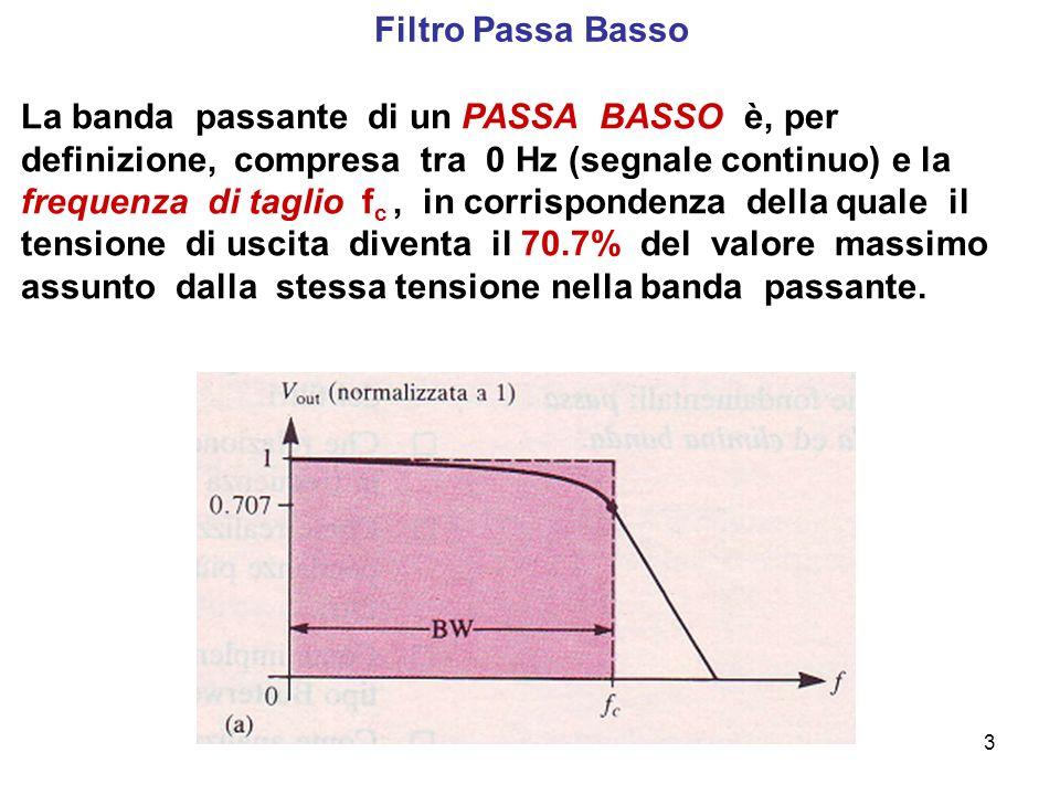 3 Filtro Passa Basso La banda passante di un PASSA BASSO è, per definizione, compresa tra 0 Hz (segnale continuo) e la frequenza di taglio f c, in cor