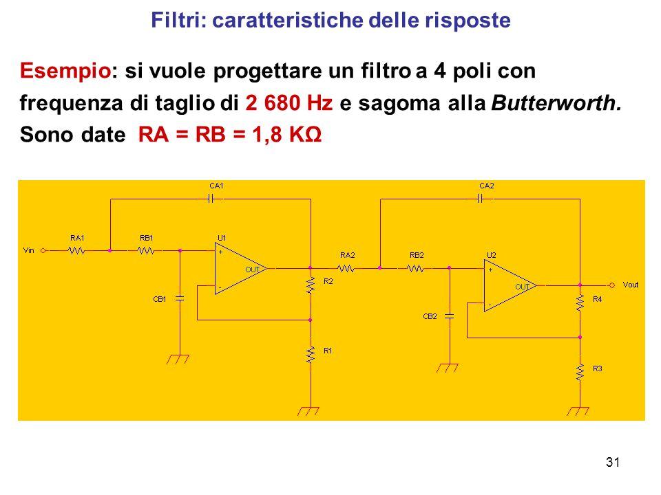 31 Esempio: si vuole progettare un filtro a 4 poli con frequenza di taglio di 2 680 Hz e sagoma alla Butterworth. Sono date RA = RB = 1,8 KΩ Filtri: c