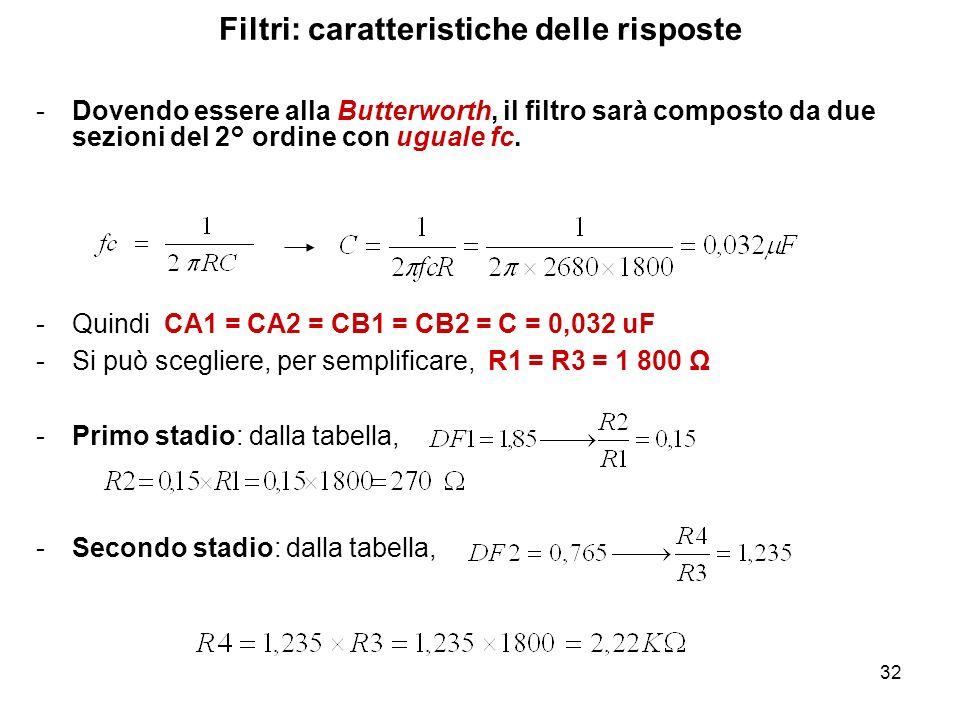 32 -Dovendo essere alla Butterworth, il filtro sarà composto da due sezioni del 2° ordine con uguale fc. -Quindi CA1 = CA2 = CB1 = CB2 = C = 0,032 uF