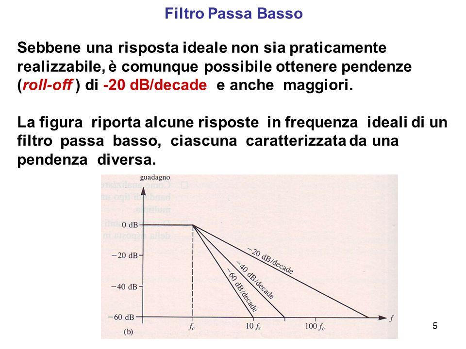 5 Filtro Passa Basso Sebbene una risposta ideale non sia praticamente realizzabile, è comunque possibile ottenere pendenze (roll-off ) di -20 dB/decad
