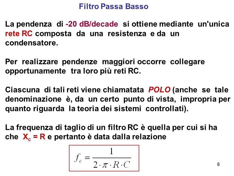 6 Filtro Passa Basso La pendenza di -20 dB/decade si ottiene mediante un'unica rete RC composta da una resistenza e da un condensatore. Per realizzare