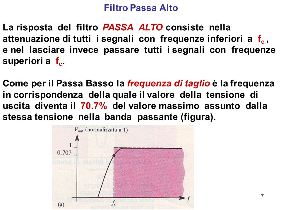 7 Filtro Passa Alto La risposta del filtro PASSA ALTO consiste nella attenuazione di tutti i segnali con frequenze inferiori a f c, e nel lasciare inv