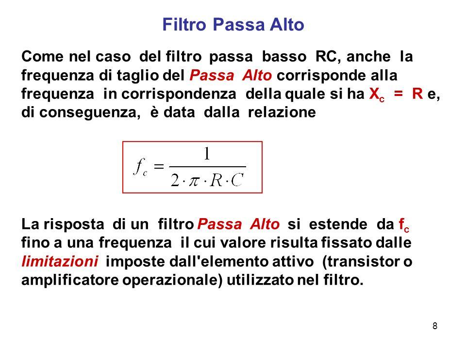 8 Filtro Passa Alto Come nel caso del filtro passa basso RC, anche la frequenza di taglio del Passa Alto corrisponde alla frequenza in corrispondenza