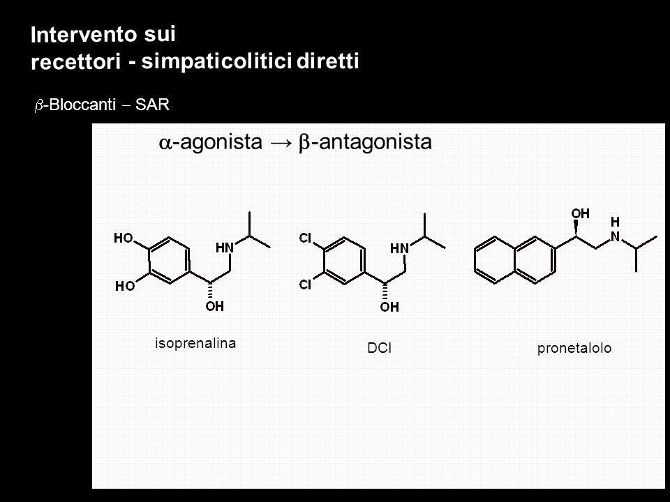 Intervento sui recettori - simpaticolitici diretti -agonista -antagonista -Bloccanti SAR DCI isoprenalina pronetalolo