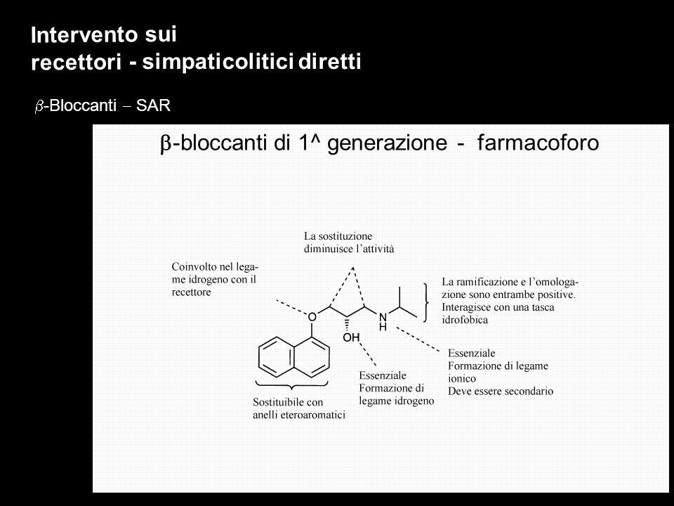 Intervento sui recettori - simpaticolitici diretti -bloccanti di 1^ generazione - f armacoforo -Bloccanti SAR