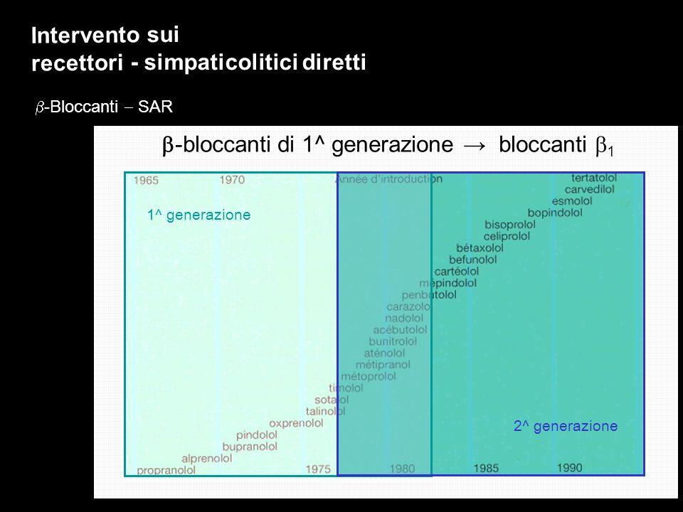 Intervento sui recettori - simpaticolitici diretti -bloccanti di 1^ generazione bloccanti 1 -Bloccanti SAR 1^ generazione 2^ generazione