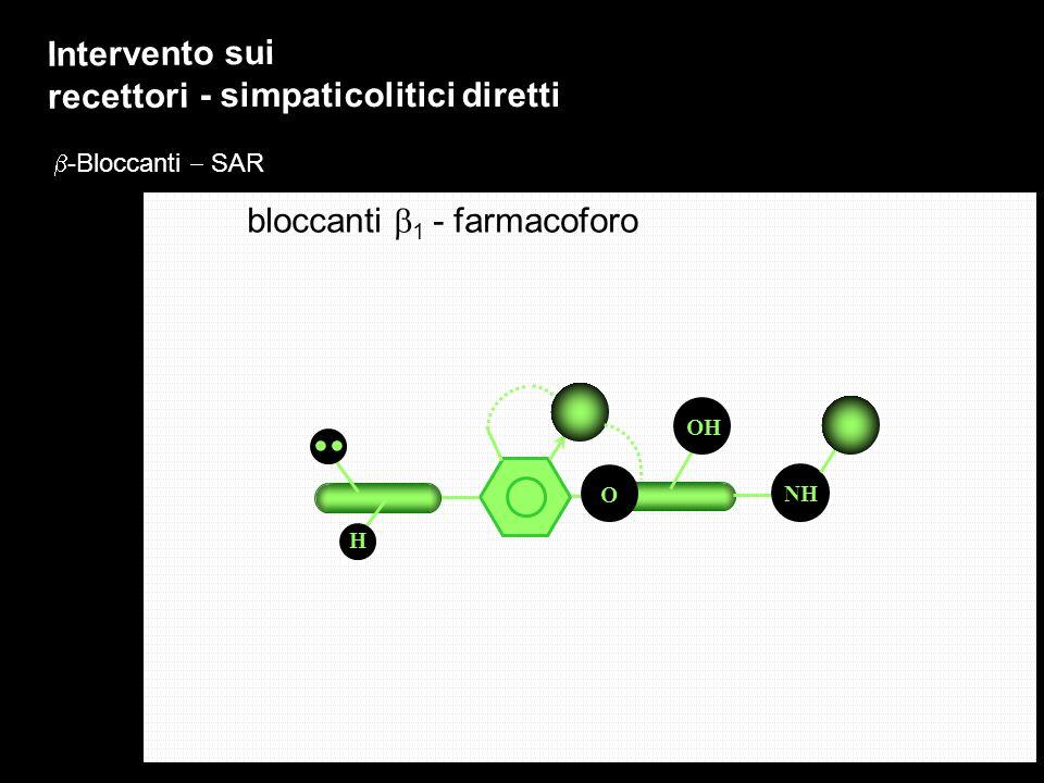 Intervento sui recettori - simpaticolitici diretti bloccanti 1 - farmacoforo -Bloccanti SAR H.. NHOH O