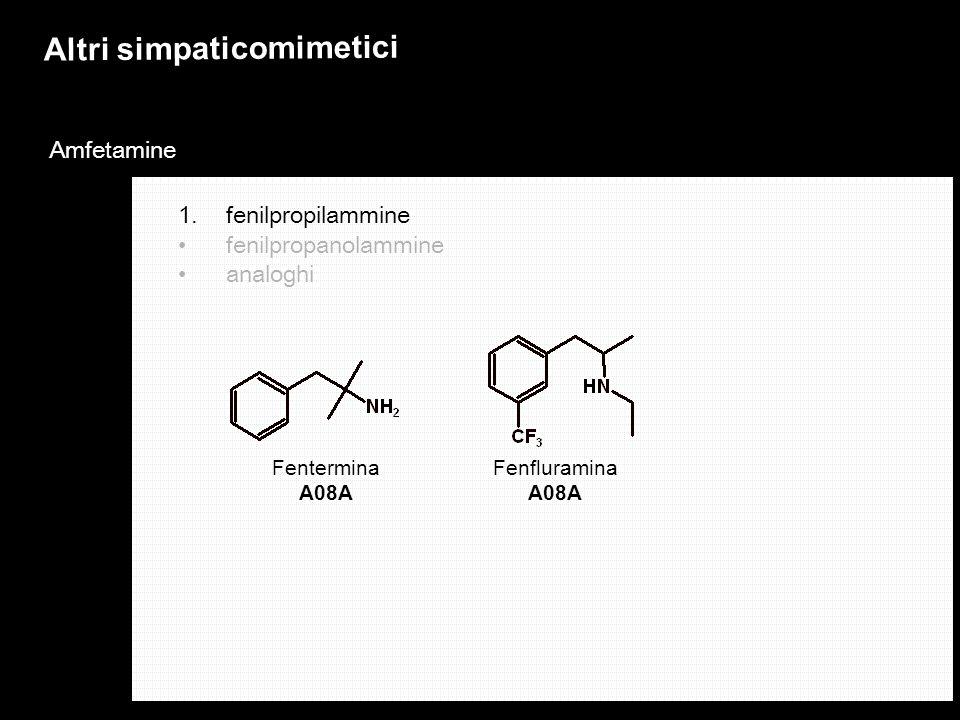 Altri simpaticomimetici Amfetamine 1.fenilpropilammine fenilpropanolammine analoghi Fentermina A08A Fenfluramina A08A