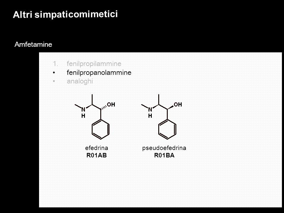 Altri simpaticomimetici Amfetamine efedrina R01AB pseudoefedrina R01BA 1.fenilpropilammine fenilpropanolammine analoghi