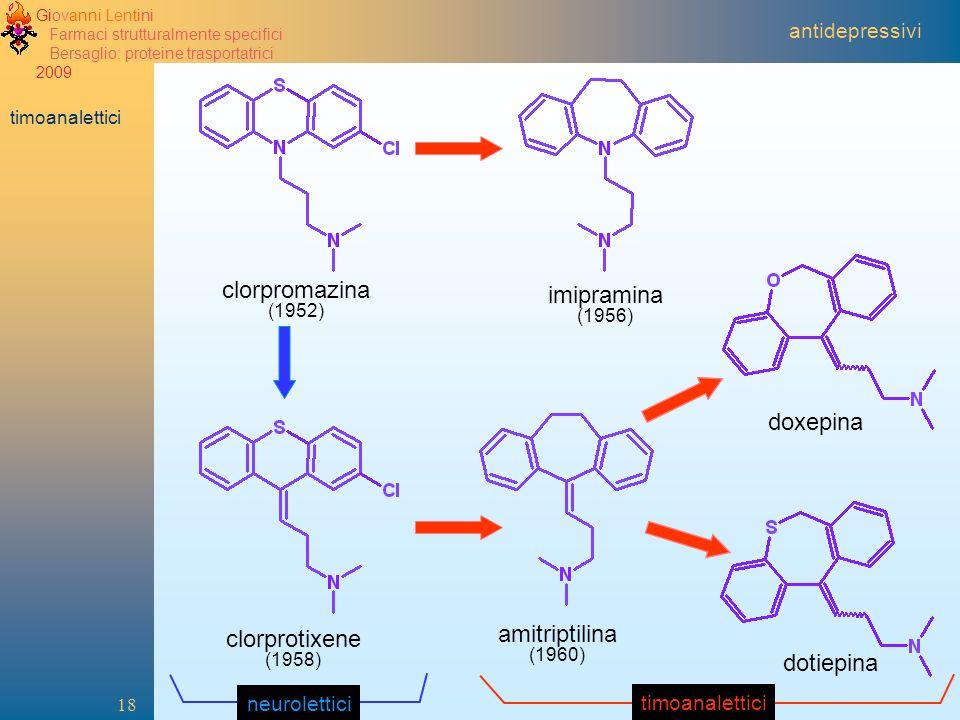 Giovanni Lentini Farmaci strutturalmente specifici Bersaglio: proteine trasportatrici 2009 18 clorpromazina (1952) clorprotixene (1958) amitriptilina (1960) dotiepina doxepina imipramina (1956) timoanalettici neurolettici antidepressivi timoanalettici