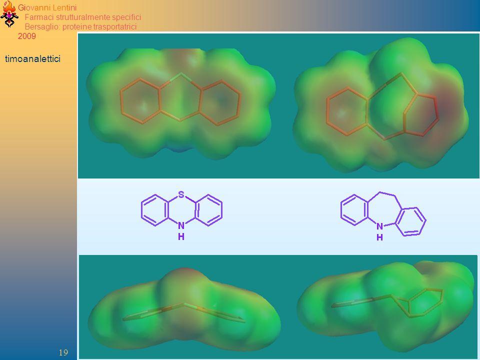 Giovanni Lentini Farmaci strutturalmente specifici Bersaglio: proteine trasportatrici 2009 19 timoanalettici