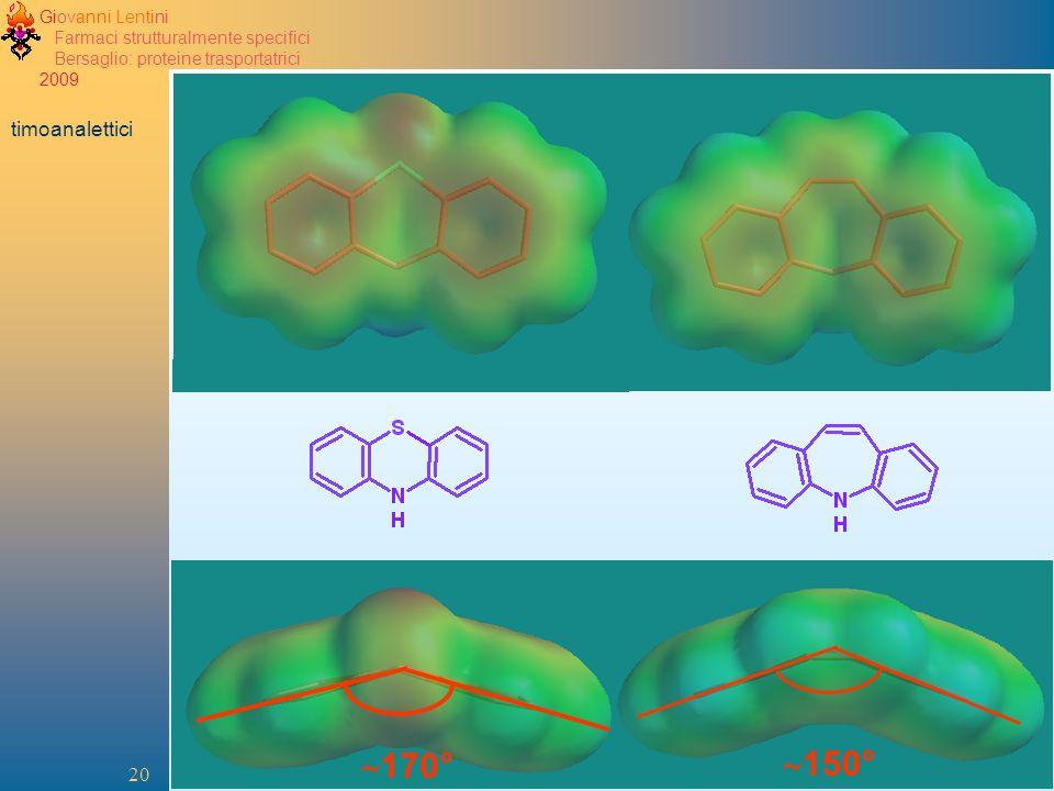 Giovanni Lentini Farmaci strutturalmente specifici Bersaglio: proteine trasportatrici 2009 20 170° 150° timoanalettici