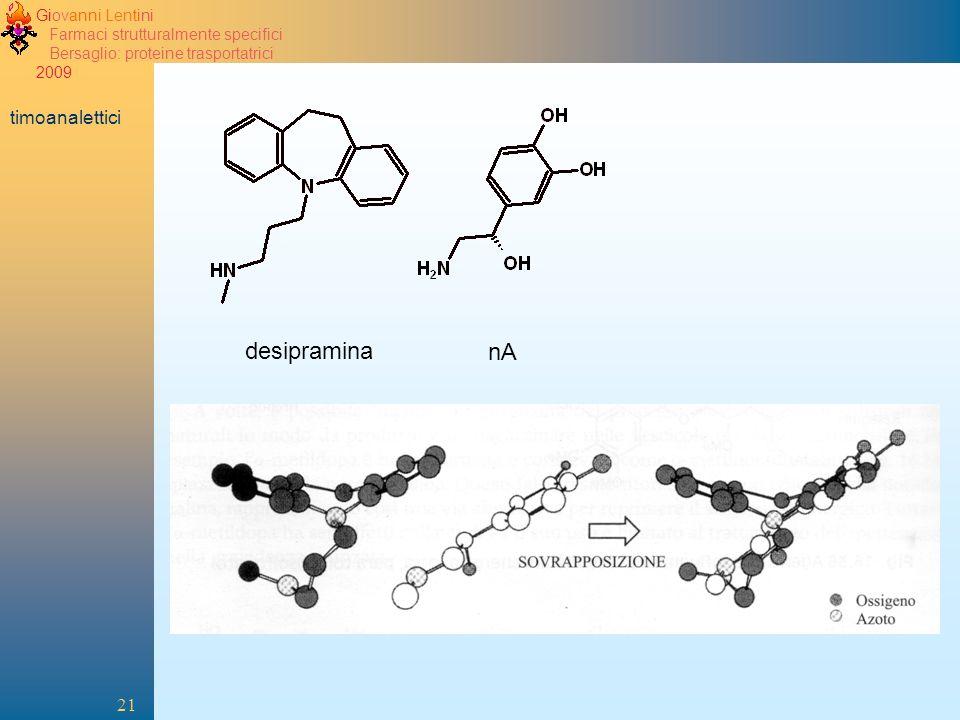 Giovanni Lentini Farmaci strutturalmente specifici Bersaglio: proteine trasportatrici 2009 21 timoanalettici desipramina nA