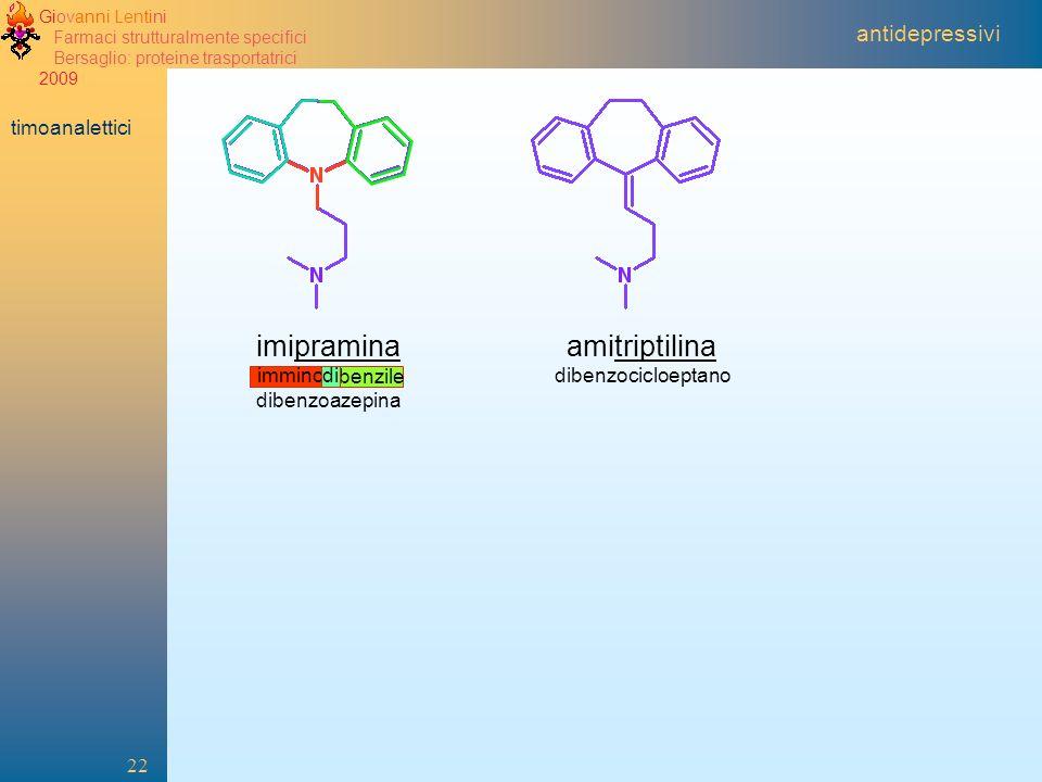 Giovanni Lentini Farmaci strutturalmente specifici Bersaglio: proteine trasportatrici 2009 22 antidepressivi imipramina imminodibenzile dibenzoazepina amitriptilina dibenzocicloeptano immino benzile di timoanalettici