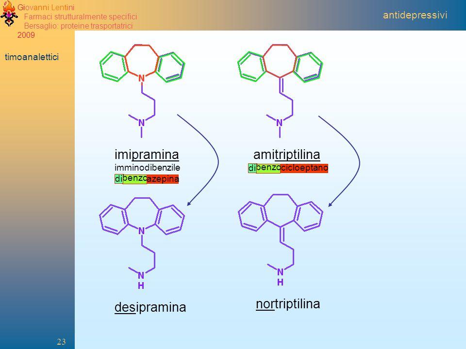 Giovanni Lentini Farmaci strutturalmente specifici Bersaglio: proteine trasportatrici 2009 23 antidepressivi imipramina imminodibenzile dibenzoazepina amitriptilina dibenzocicloeptano benzo di azepina benzo di cicloeptano timoanalettici desipramina nortriptilina