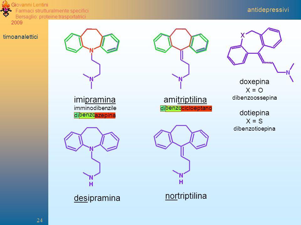Giovanni Lentini Farmaci strutturalmente specifici Bersaglio: proteine trasportatrici 2009 24 antidepressivi imipramina imminodibenzile dibenzoazepina amitriptilina dibenzocicloeptano benzo di azepina benzo di cicloeptano timoanalettici desipramina nortriptilina doxepina X = O dibenzoossepina dotiepina X = S dibenzotioepina