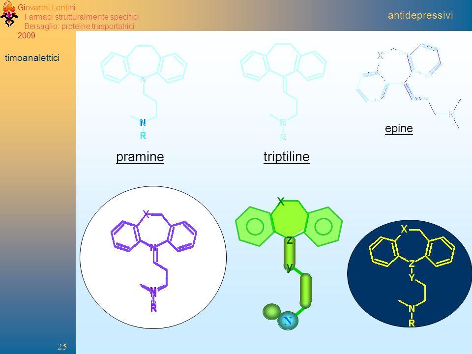 Giovanni Lentini Farmaci strutturalmente specifici Bersaglio: proteine trasportatrici 2009 25 y antidepressivi praminetriptiline N timoanalettici epin