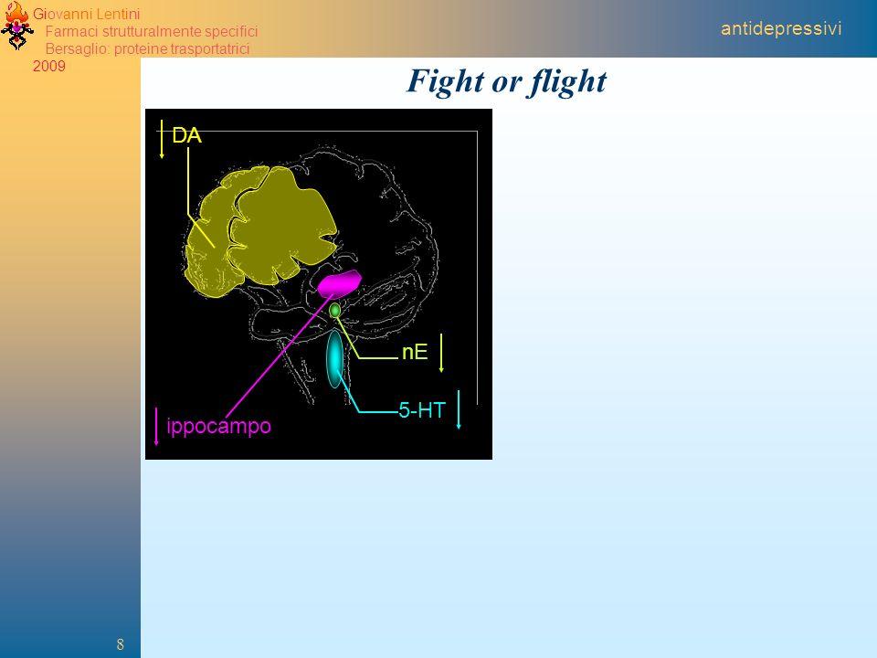 Giovanni Lentini Farmaci strutturalmente specifici Bersaglio: proteine trasportatrici 2009 8 Fight or flight ippocampo DA 5-HT nE antidepressivi