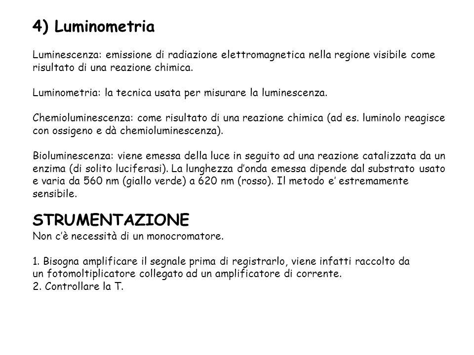 4) Luminometria Luminescenza: emissione di radiazione elettromagnetica nella regione visibile come risultato di una reazione chimica.