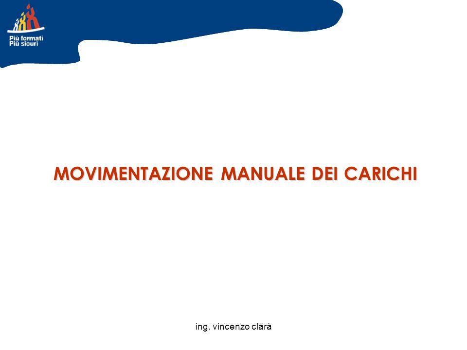 ing. vincenzo clarà MOVIMENTAZIONE MANUALE DEI CARICHI
