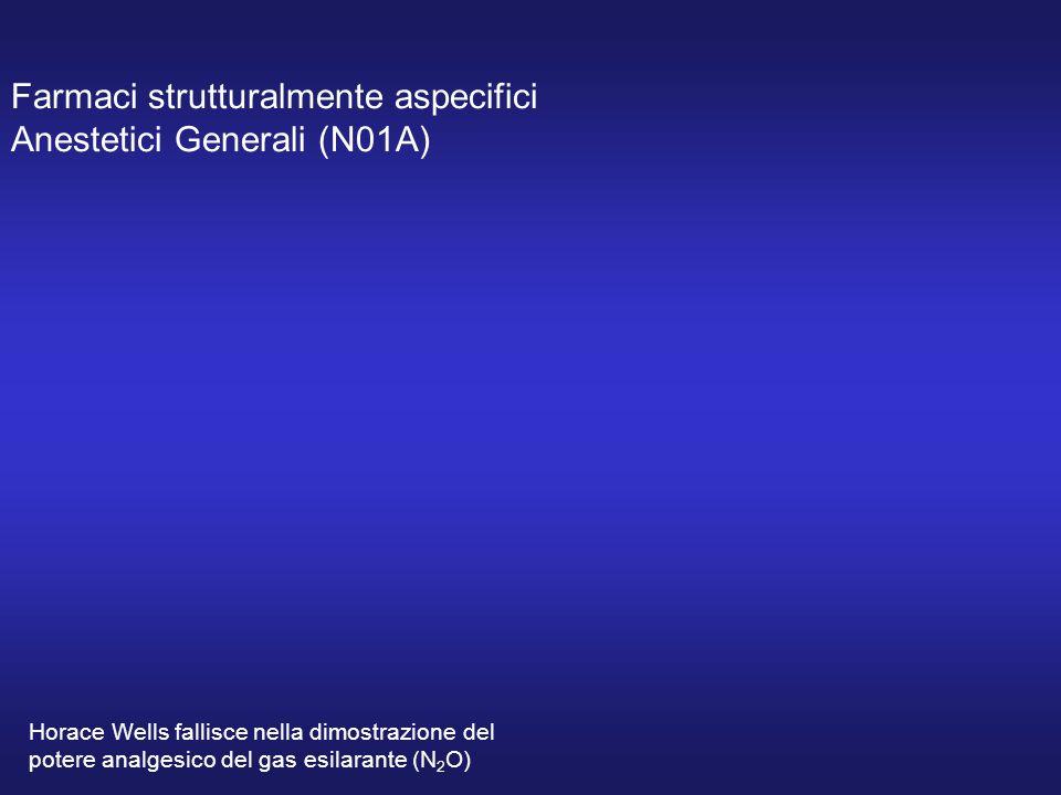 Farmaci strutturalmente aspecifici Anestetici Generali (N01A) Horace Wells fallisce nella dimostrazione del potere analgesico del gas esilarante (N 2 O)