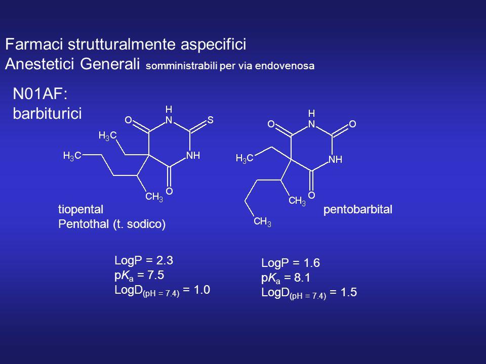 Farmaci strutturalmente aspecifici Anestetici Generali somministrabili per via endovenosa LogP = 2.3 pK a = 7.5 LogD (pH = 7.4) = 1.0 LogP = 1.6 pK a = 8.1 LogD (pH = 7.4) = 1.5 tiopental Pentothal (t.
