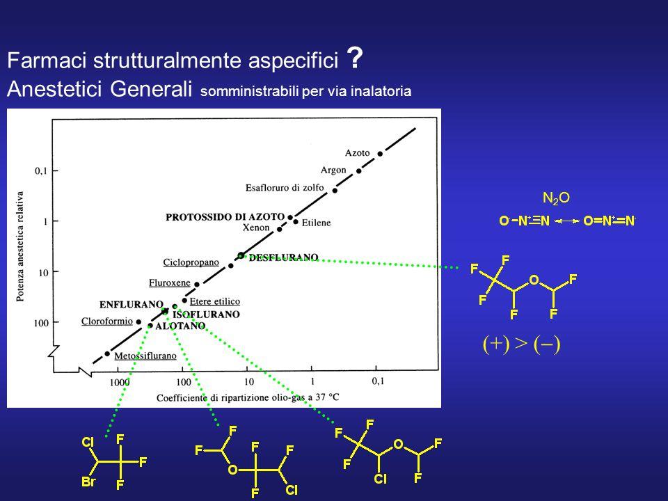 Farmaci strutturalmente aspecifici .