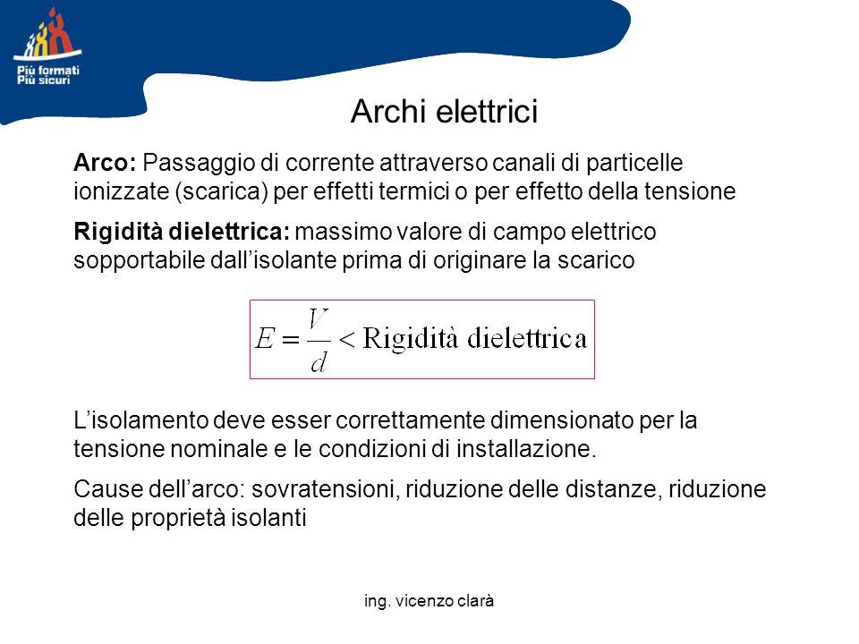 ing. vicenzo clarà Archi elettrici Arco: Passaggio di corrente attraverso canali di particelle ionizzate (scarica) per effetti termici o per effetto d
