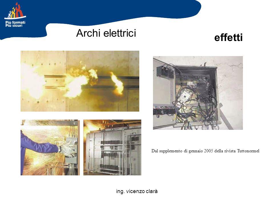 ing. vicenzo clarà Archi elettrici Dal supplemento di gennaio 2005 della rivista Tuttonormel effetti