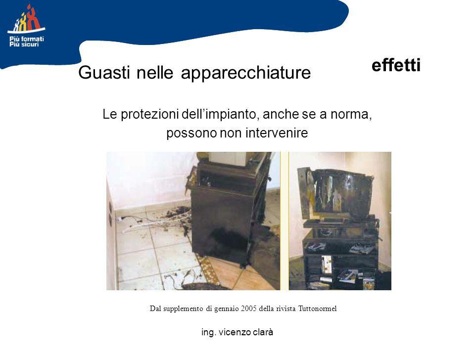 ing. vicenzo clarà Guasti nelle apparecchiature Le protezioni dellimpianto, anche se a norma, possono non intervenire Dal supplemento di gennaio 2005