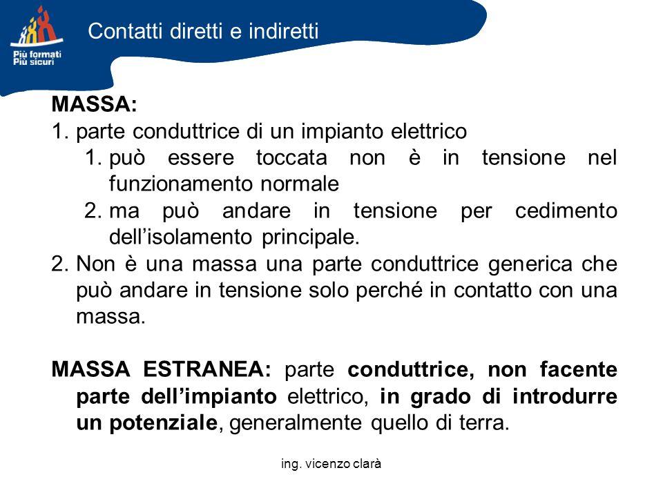 ing. vicenzo clarà MASSA: 1.parte conduttrice di un impianto elettrico 1.può essere toccata non è in tensione nel funzionamento normale 2.ma può andar