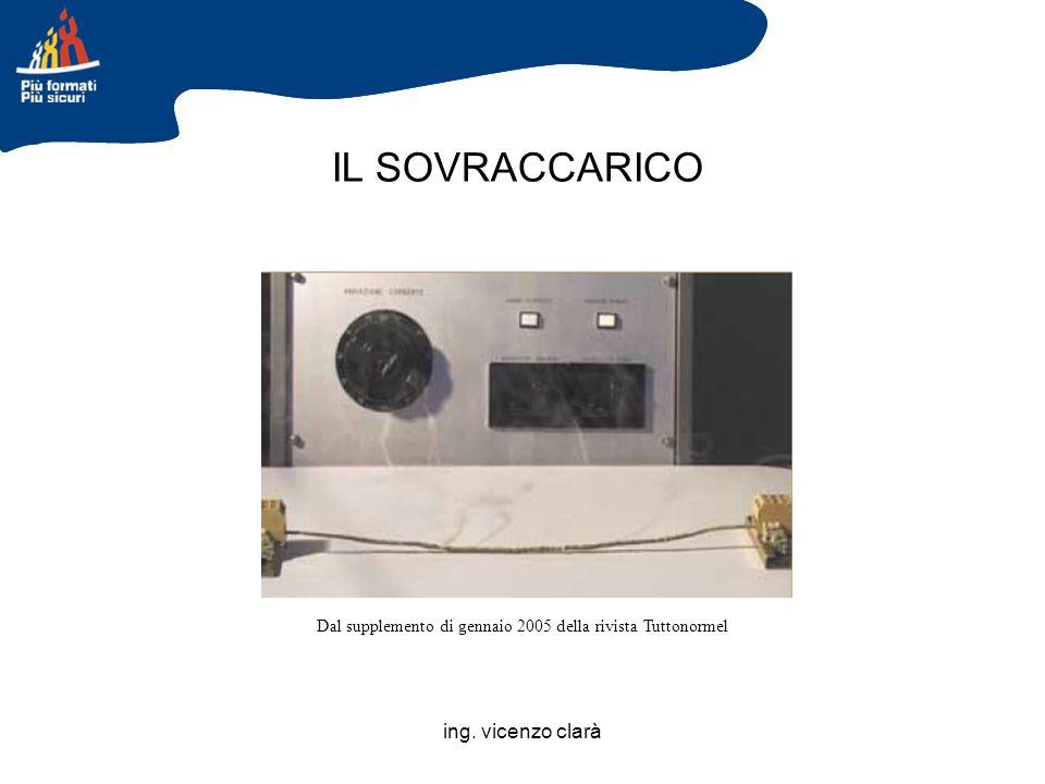 ing. vicenzo clarà Dal supplemento di gennaio 2005 della rivista Tuttonormel IL SOVRACCARICO
